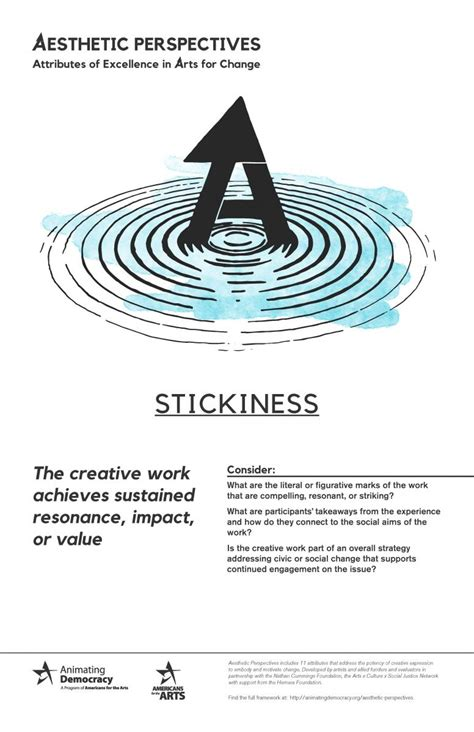Aesthetic Perspectives Posters | Animating Democracy
