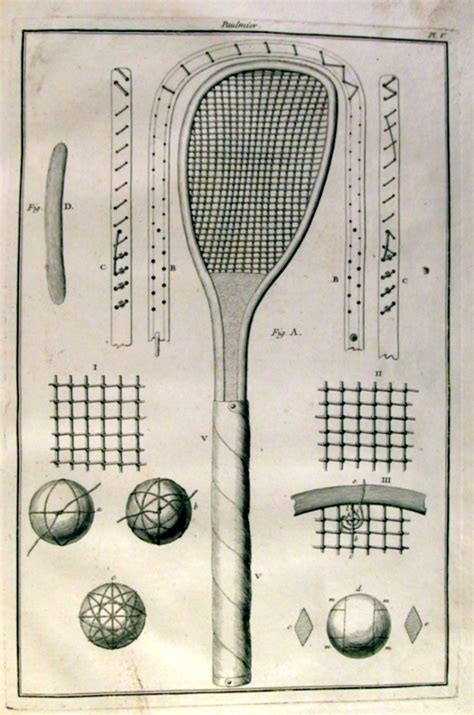 Anyone for Tennis? – 5-Minute History