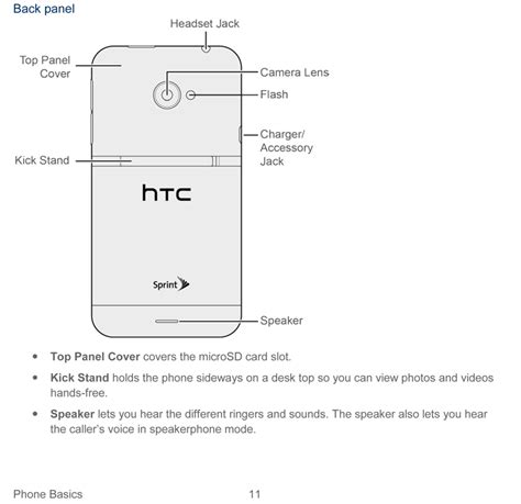 HTC EVO 4G LTE user guide slips out | Android Central