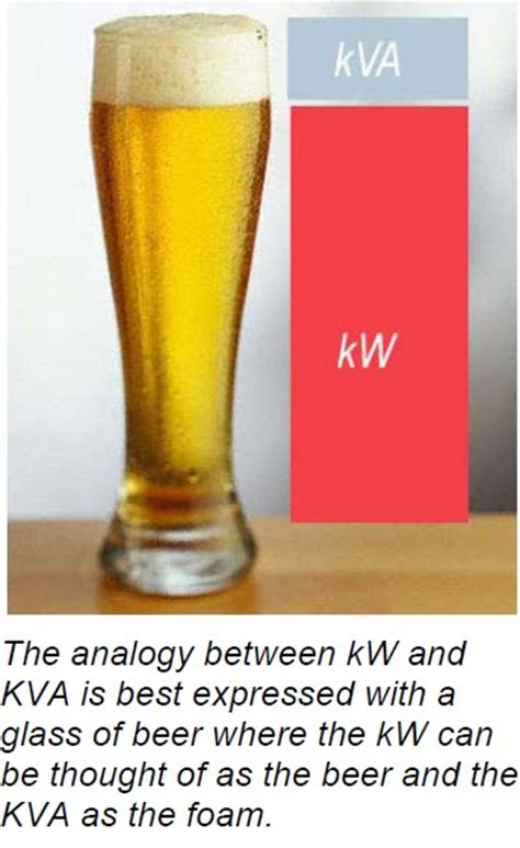 Electronics: WHAT IS KW AND KVA?